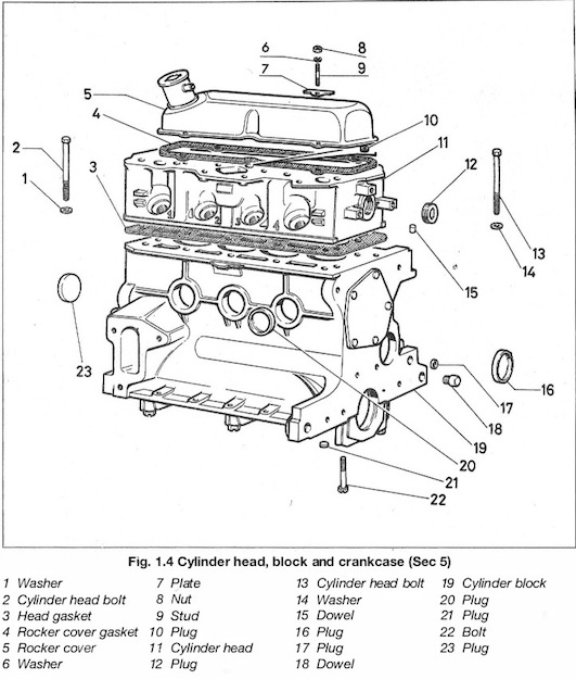 honda element rear brakes diagram